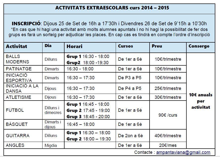 ACTIVITATS EN HORARI NO LECTIU 2014-2015